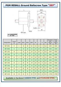 PGM Reball Ground Miniature Stainless Steel Ballscrews Techincal Chart SEF